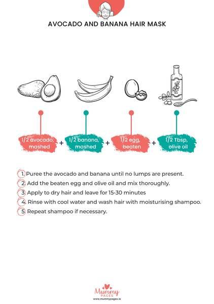 Avocado Banana Hair Mask Mummypages Mummypages Ie